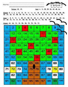 100's Chart Hidden Picture: Apple Tree