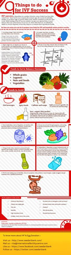 Fertility Foods for Men and Women.......Ready to throw the ...