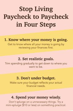 Money Advice for Your Monday!