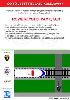Co to jest przejazd kolejowy? / What is the railway crossing? Techno, Infographic, Bike, Education, Bicycle, Infographics, Bicycles, Onderwijs, Techno Music