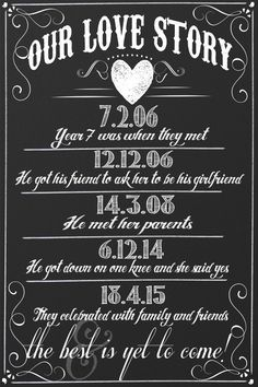 Love story sign custom love story sign for by CustomPrintablesNY
