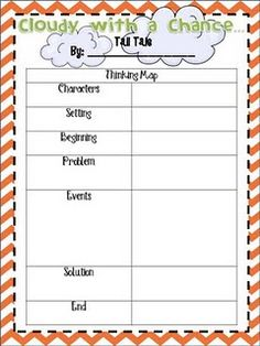 cloudy with a chance of meatballs thinking map