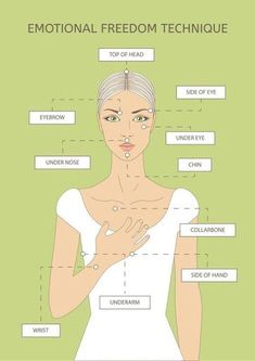EFT Eft Therapy, Massage Therapy, Body Therapy, Reiki, Eft Technique, Sculpter Son Corps, Eft Tapping, Tapping For Anxiety, Emotional Pain