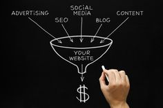 Are You In The Marketing Business Or The Money Business?