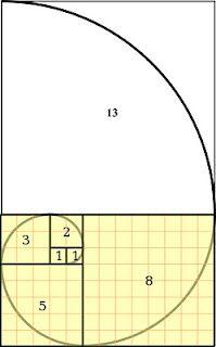 Séquence de Fibonacci
