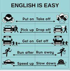 Some phrasal verbs English Learning Spoken, Teaching English Grammar, English Writing Skills, Learn English Words, English Language Learning, English Study, German Language, Japanese Language, Teaching Spanish