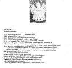 Best 11 – Page 427349452138408327 – SkillOfKing.Com Diagram, Words, Crochet, Inspiration, Christmas, Amigurumi, Biblical Inspiration, Xmas, Ganchillo