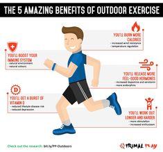 https://www.primalplay.com/blog/benefits-of-outdoor-exercise Primal Play Infographic - Amazing Benefits of Outdoor and Green Exercise