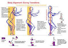 correct posture tai chi - Google Search