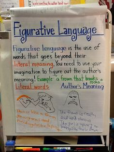 Life in 4B...: Figurative Langauge: Literal vs. Author's Meaning