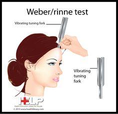 Weber/Rinne Test
