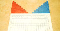 Tables à Bandes pour l'Addition de Montessori : Modèle en Carton. DIY Montessori Addition Stripes Board.