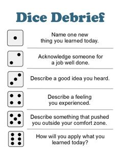 A Debriefing Activity using Dice. Most people will have access to a pair Icebreaker Activities, Counseling Activities, Team Building Activities, Therapy Activities, Capacity Activities, Icebreakers, Future Classroom, School Classroom, Mental Health Counseling
