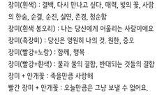 Flower Meanings, Mbti, Meant To Be, Geek Stuff, Notes, Writing, Feelings, Learn Korean, Geek Things