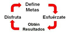 #trabajadesdelacasa #marketingonline #exito #libertaddetiempo #emprendedoresonline Informate: http://gla-pr.com/c/1campaña
