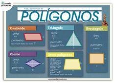Aprende a calcular el área de los polígonos con una infografía explicativa para niños de primaria. Calcular el perímetro y el área.