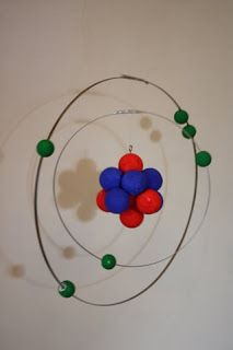 Carbon Atom 6th grade project. | Thomas school projects | Pinterest