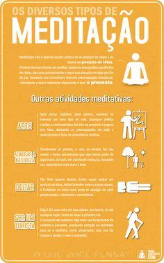 Os Diversos Tipos de Meditação
