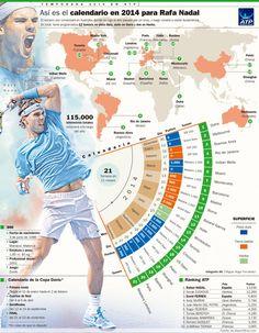Calendario/Deportes- Rafael Nadal's 2014 calendar, infographic by Miguel Ángel Fernández | Diario AS