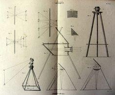 Antique camera obscura  physics print, 1852 original vintage  photography  OPTICS science engraving, oddity scientific apparatus instruments