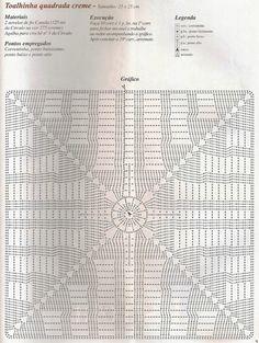 CROCHE COM RECEITA: O quadrado virou toalhinha de crochê