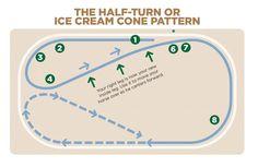 Half-Turn