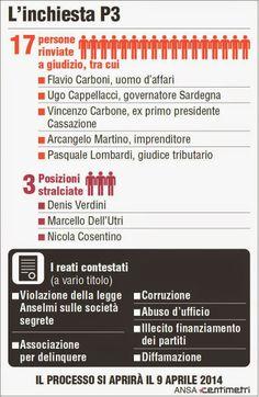SCRIVOQUANDOVOGLIO: INIZIA IL PROCESSO ALLA P3:SUBITO UN RINVIO (09/04...