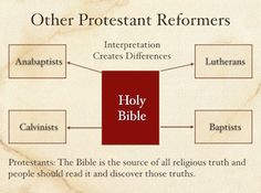 Other Protestant Reformers, Mr. Harms PowerPoint/Keynote Presentation The Reformation Continues for the textbook: World History, Patterns of Interaction
