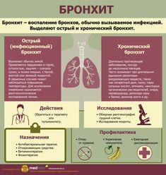 Medicine Student, What Is Need, Study Hard, Human Body, Anatomy, Medical, School, Health, Fitness