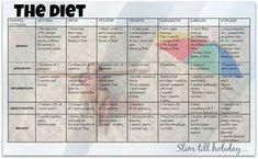 ΔΙΑΙΤΑ... express: Έτσι θα χάσεις γρήγορα και έυκολα 4 κιλά για να φύγεις... στυλάκι για τις διακοπές σου! - Δίαιτες - Athens Magazine Healthy Tips, Healthy Eating, About Hair, Health Fitness, Holiday, Diets, Delicious Food, Count, Skinny