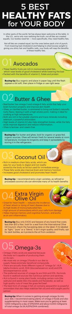 best healthy fats for your body