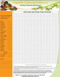 PLAN YOURSELF: Vegetable Garden Worksheets, Garden Diary, Zone Chart, Planting Guide
