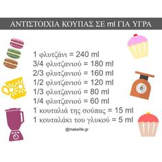 Greek Recipes, Baking Tips, No Bake Desserts, Afternoon Tea, Bakery, Food And Drink, Cooking Recipes, Nutrition, Sweets