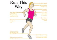 Want the secret to preventing injuries and running faster? Fix your running stride! Check out our article on how to stride right! training-and-tips Running Injuries, Running Workouts, Running Tips, Running Women, I Love To Run, How To Start Running, How To Run Faster, Proper Running Form, Sweat It Out