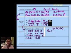 Chemistry videos for PreAP (honors) chemistry, AP Chemistry, College ...