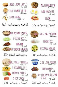 If you are looking for a way to lose weight fast and safely this beginner's weight loss guide will show you how step by step. Learn how science backed weight loss tips like counting calories and exer (Step Exercises Clean Eating) Get Healthy, Healthy Tips, Healthy Recipes, Healthy Weight, Locarb Recipes, Free Recipes, Diabetic Recipes, Atkins Recipes, Bariatric Recipes