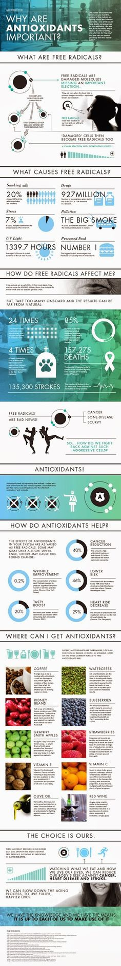 Explanation of Free Radicals, what they are, how they occur, leading causes and damage they cause, and how to neutralize and eliminate them - Importance of Antioxidants [Infographic]