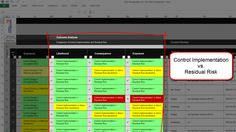 Risk Template in Excel - Outcome Analysis Section Microsoft Excel, Microsoft Office, Risk Management, Project Management, Lean Six Sigma, Keyboard Shortcuts, Infographics, Leadership, Clever