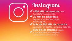 Instagram estadisticas 2018