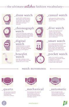 Watches Fashion Vocabulary