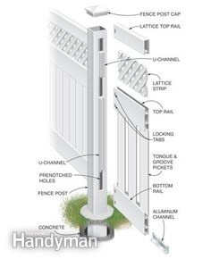 Maintenance-Free Fencing. Construction details: Most vinyl fences snap together without fasteners, although privacy fences like this one require screwing U-channel to the posts to hide the picket and lattice edges.