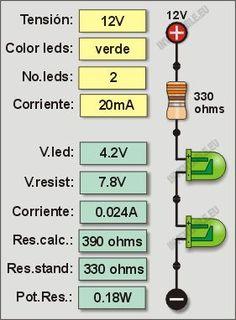 Eletrônica e Radioamadorismo com circuitos, esquemas, manuais e vintage.