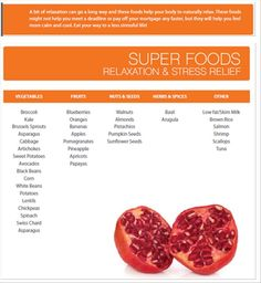 Super foods - Relaxation & stress relief (this too!)