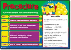 Introducing Text Types Posters - R. Publications - These posters are guaranteed to stimulate worthwhile discussion. Teaching Aids, Teaching Writing, Teaching Resources, Classroom Resources, Classroom Ideas, Writing Posters, Type Posters, Flip Learn, Bachelor Of Education