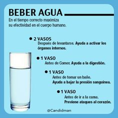 Aqui tienes una chuleta para recordar cuando debes beber agua durante al día.