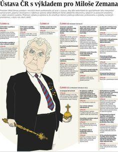 Ústava ČR s výkladem pro Miloše Zemana - infografika