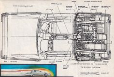 Designs for the BACK TO THE FUTURE DeLorean by Ron Cobb.