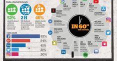 il popolo del blog,notizie,attualità,opinioni : Google, Facebook e Amazon: che cosa sa l'alter ego...