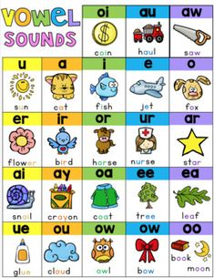 by Whimsy Workshop Teaching Phonics Sounds Chart, Phonics Chart, Phonics Flashcards, Phonics Rules, Phonics Lessons, Phonics Words, Jolly Phonics, Vowel Sounds, Alphabet Phonics