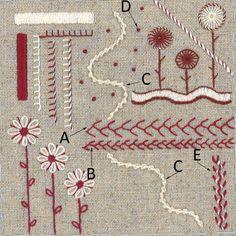 Brodez avec moi - Etape 13 - Le blog de Marie Suarez Embroidery Stitches Tutorial, Embroidery Sampler, Hand Embroidery Stitches, Hand Quilting, Embroidery Designs, Patchwork Patterns, Cross Stitch Patterns, Marie Suarez, Embroidered Quilts